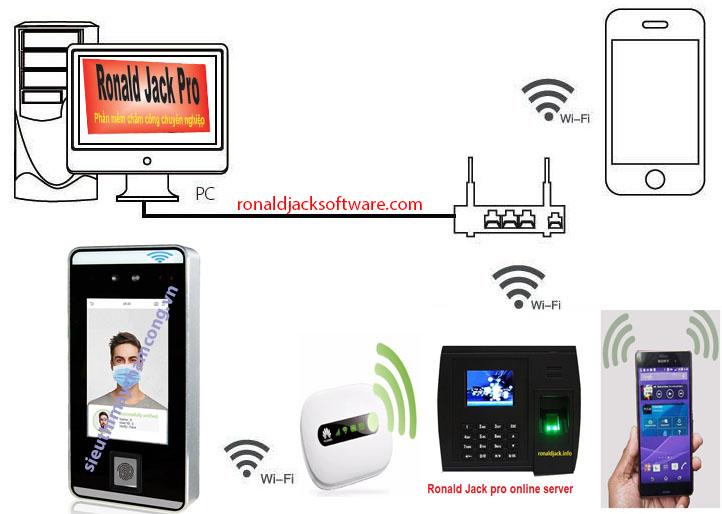 máy chấm công wifi